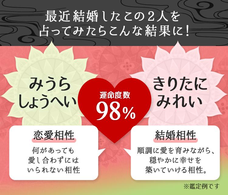 三浦翔平・桐谷美玲の姓名判断相性